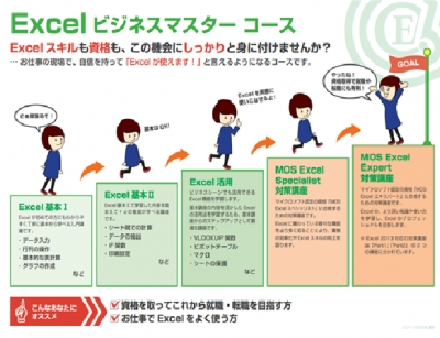 Excelユーザー必見